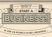 Infographic: Why start a business?